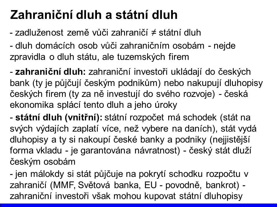 Zahraniční dluh a státní dluh
