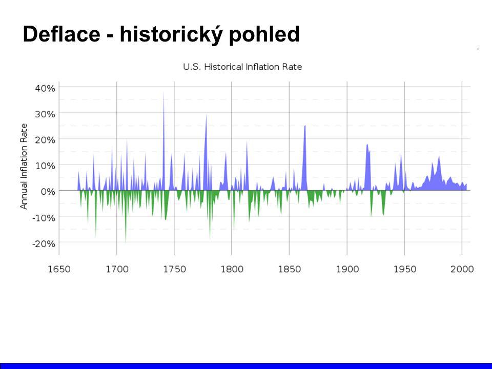 Deflace - historický pohled