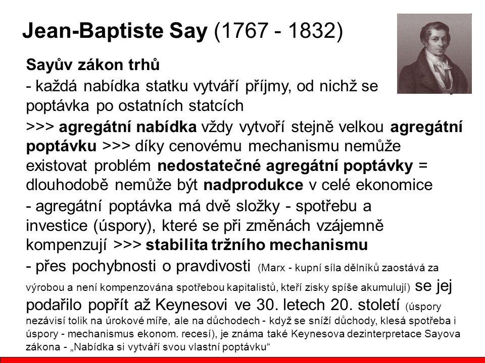 Jean-Baptiste Say (1767 - 1832) Sayův zákon trhů