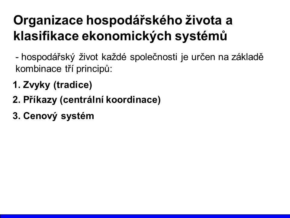 Organizace hospodářského života a klasifikace ekonomických systémů