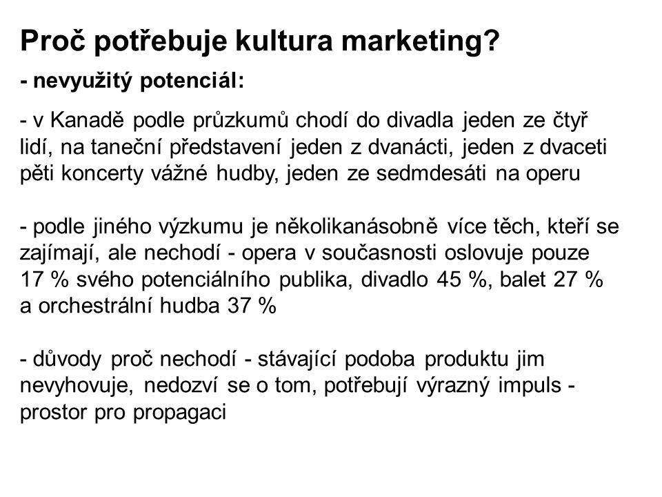Proč potřebuje kultura marketing
