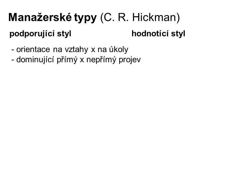 Manažerské typy (C. R. Hickman)
