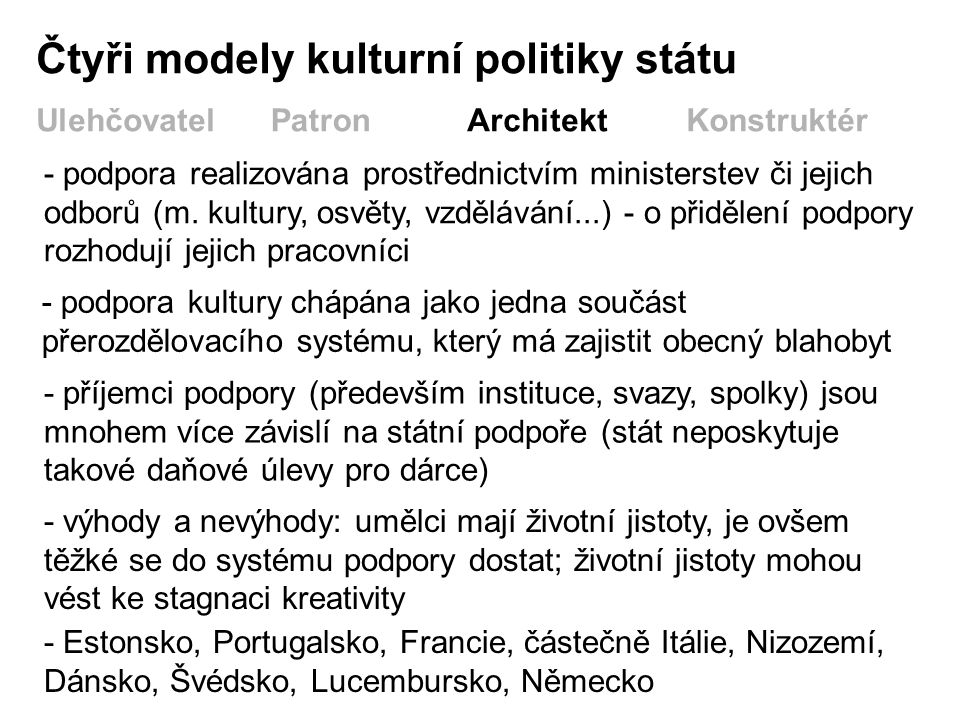 Čtyři modely kulturní politiky státu