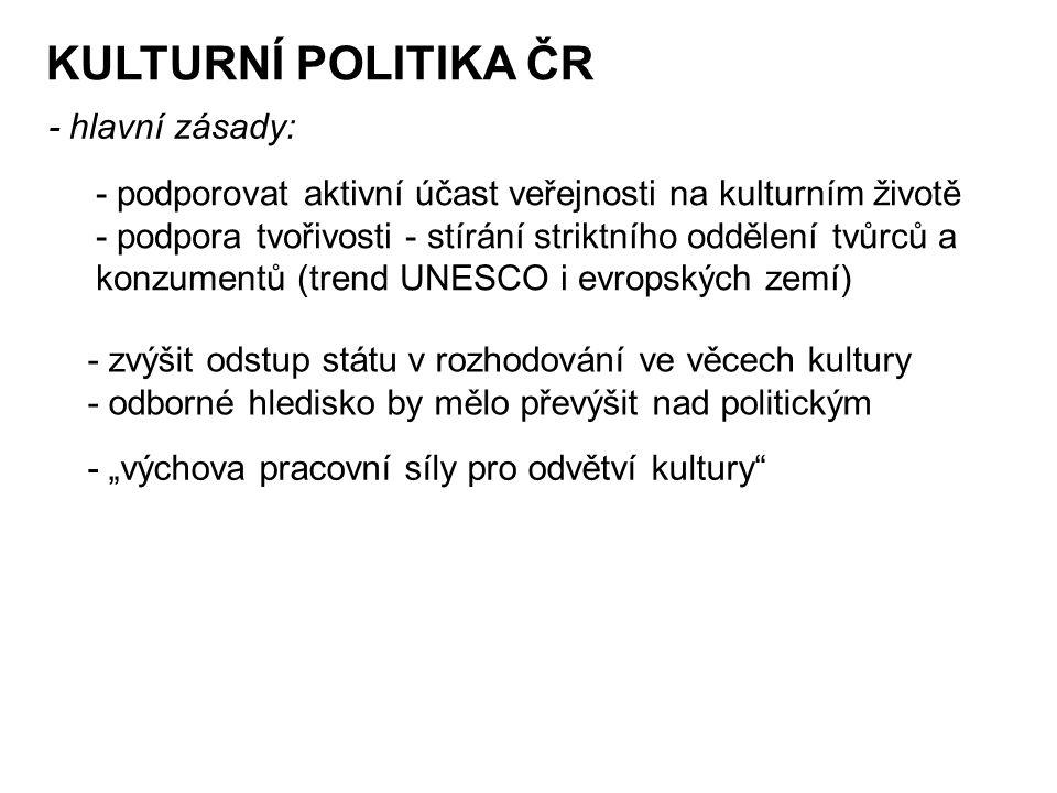KULTURNÍ POLITIKA ČR - hlavní zásady: