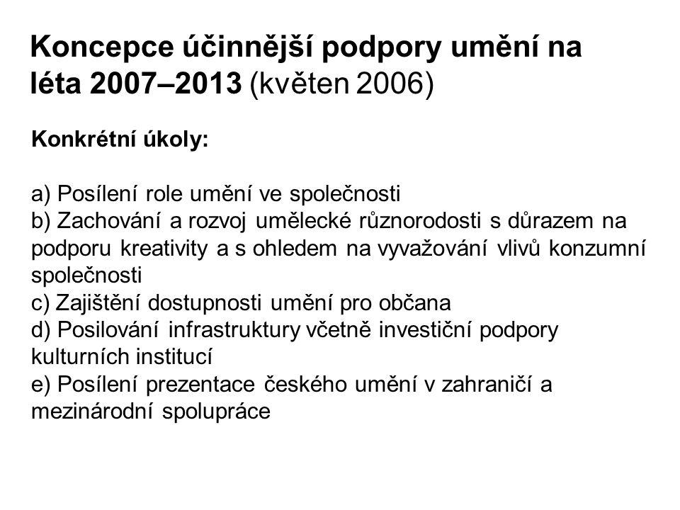 Koncepce účinnější podpory umění na léta 2007–2013 (květen 2006)