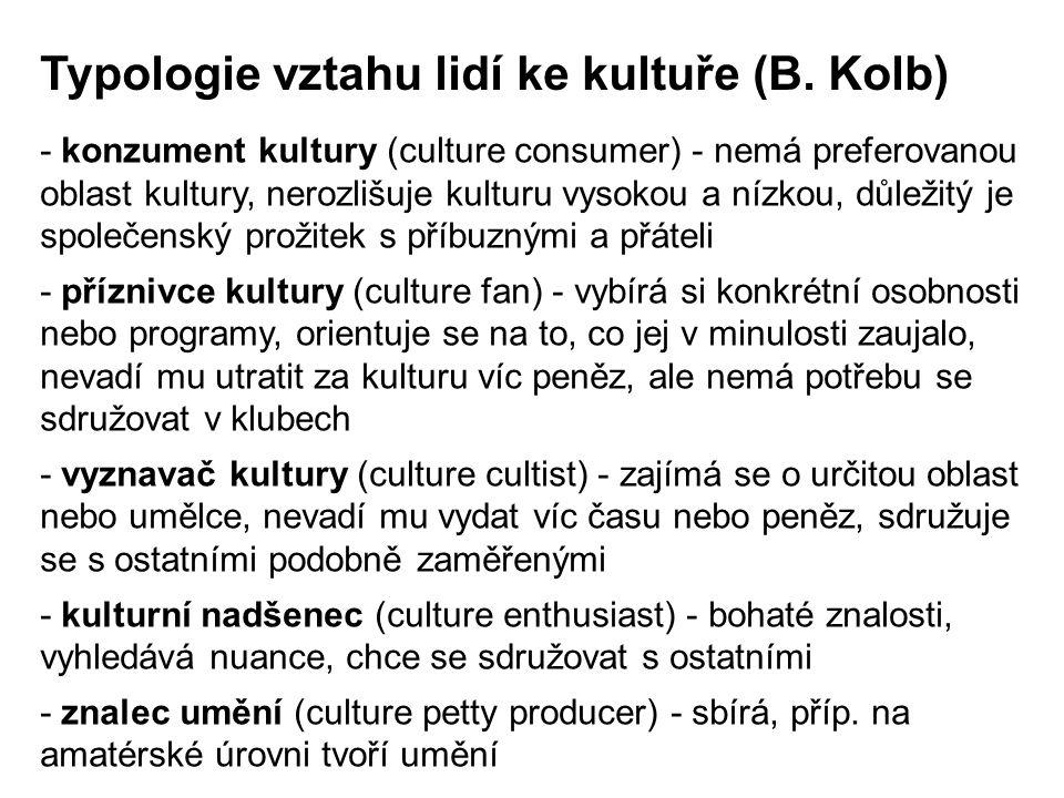 Typologie vztahu lidí ke kultuře (B. Kolb)