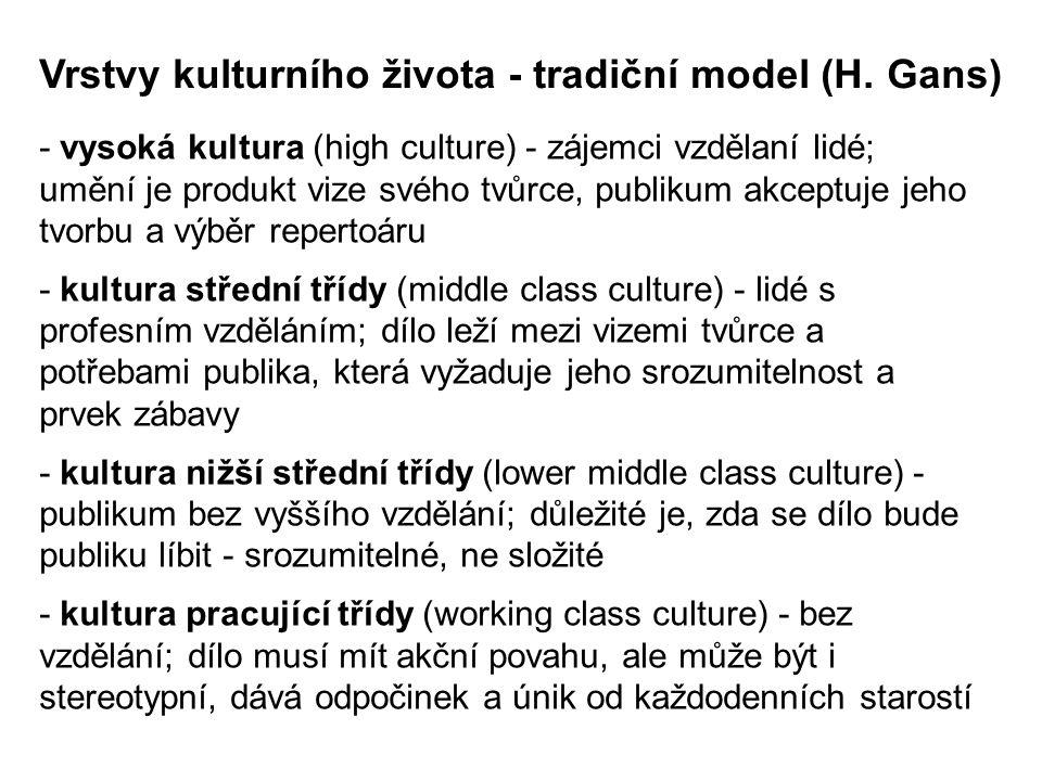 Vrstvy kulturního života - tradiční model (H. Gans)