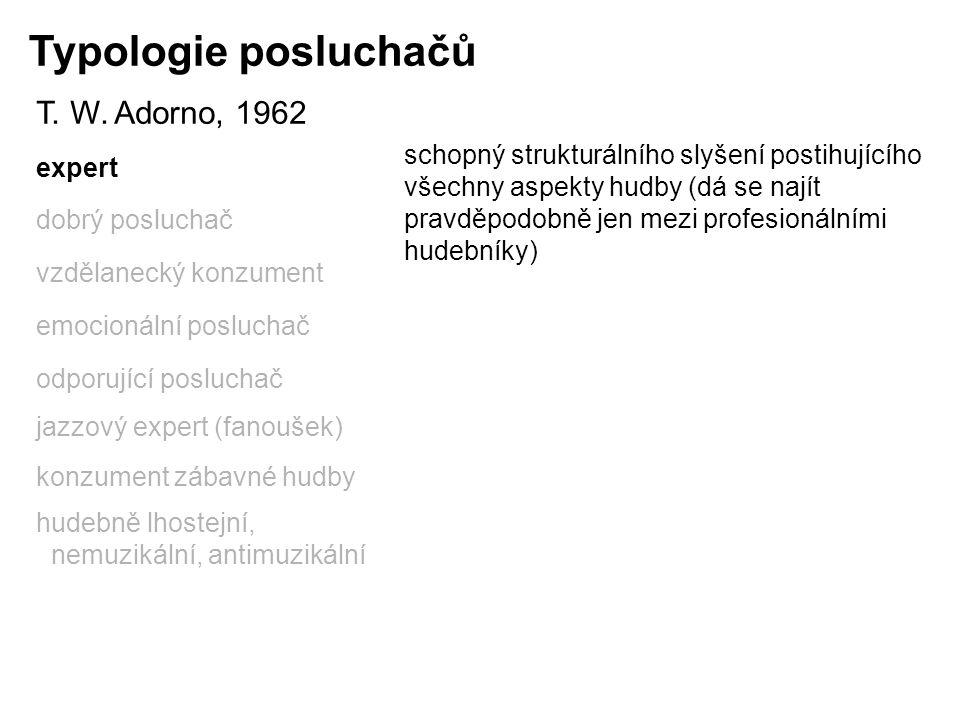 Typologie posluchačů T. W. Adorno, 1962