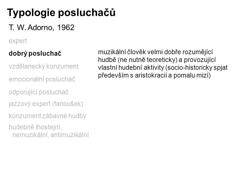 Typologie posluchačů T. W. Adorno, 1962 expert