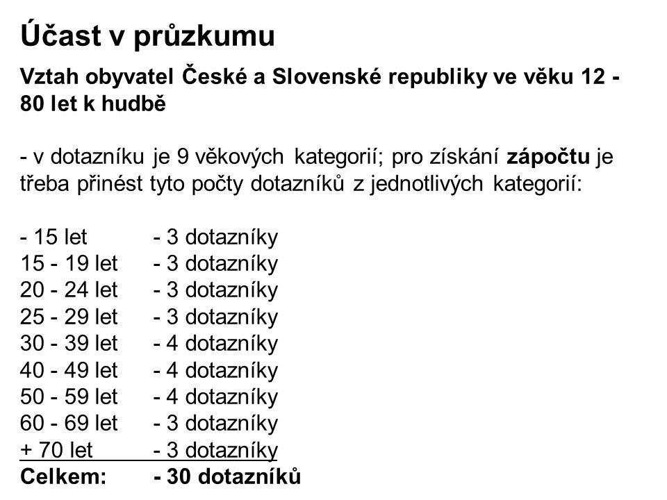 Účast v průzkumu Vztah obyvatel České a Slovenské republiky ve věku 12 - 80 let k hudbě.