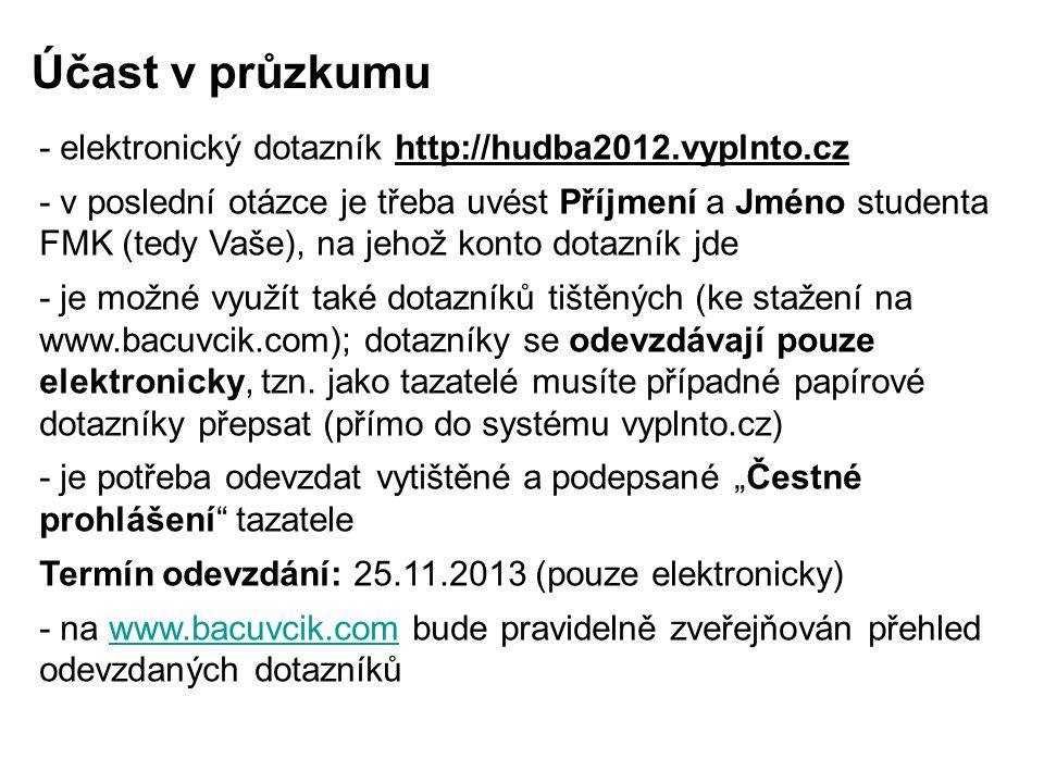 Účast v průzkumu - elektronický dotazník http://hudba2012.vyplnto.cz
