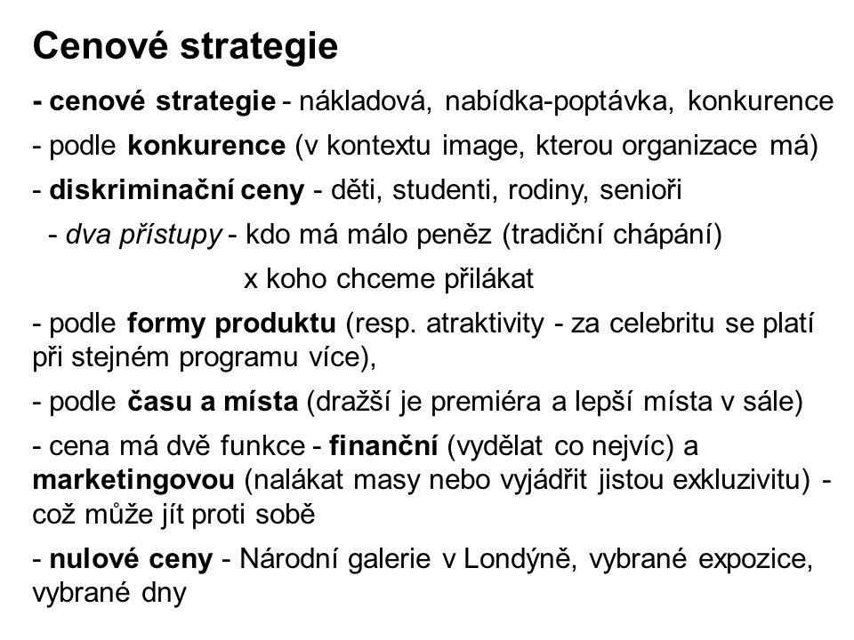 Cenové strategie - cenové strategie - nákladová, nabídka-poptávka, konkurence. - podle konkurence (v kontextu image, kterou organizace má)