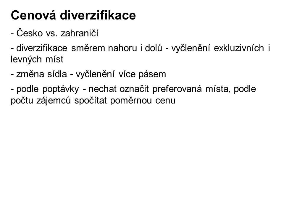 Cenová diverzifikace - Česko vs. zahraničí
