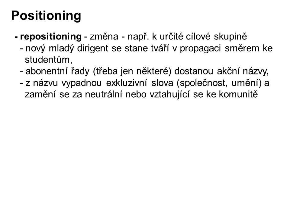 Positioning - repositioning - změna - např. k určité cílové skupině