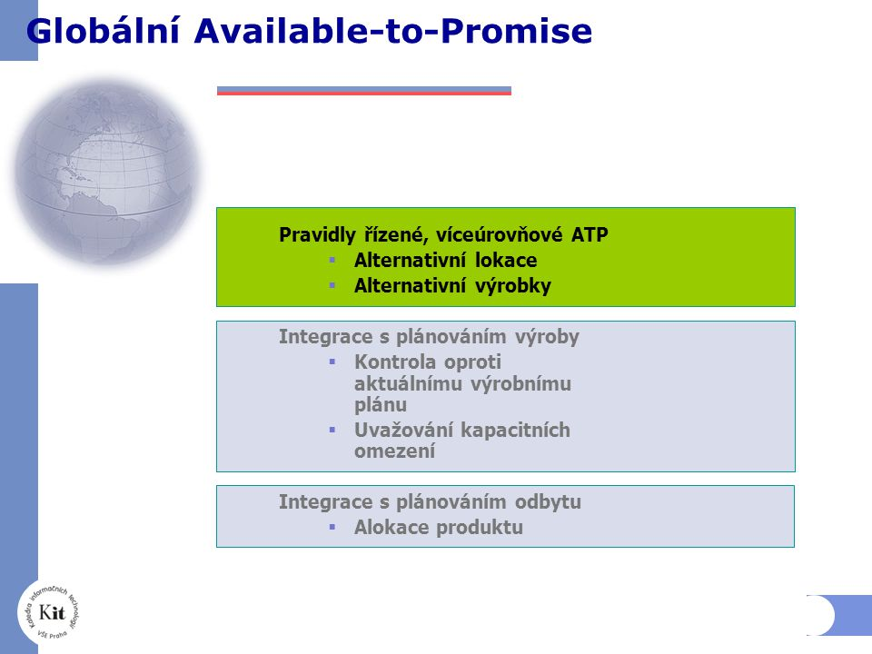 Globální Available-to-Promise