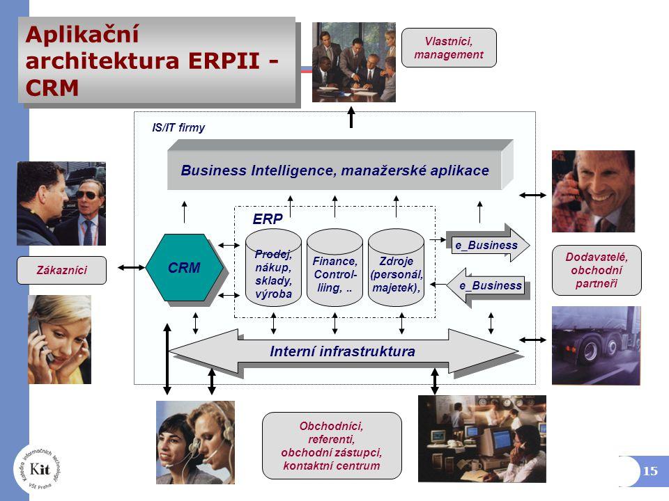 Aplikační architektura ERPII - CRM
