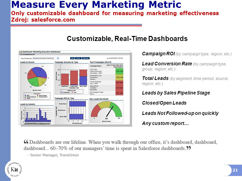 Customizable, Real-Time Dashboards
