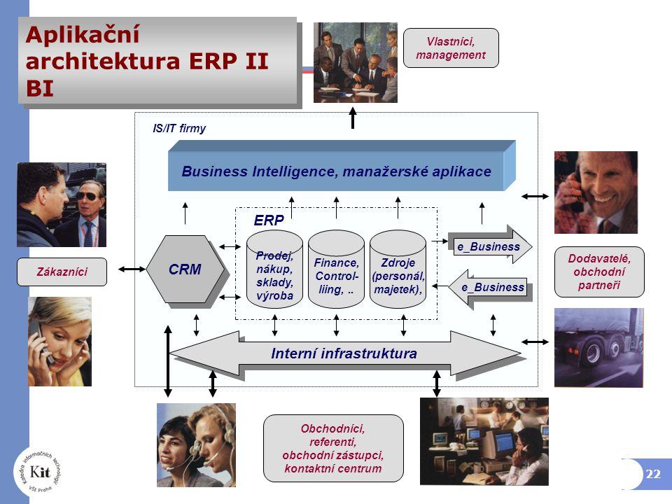 Aplikační architektura ERP II BI