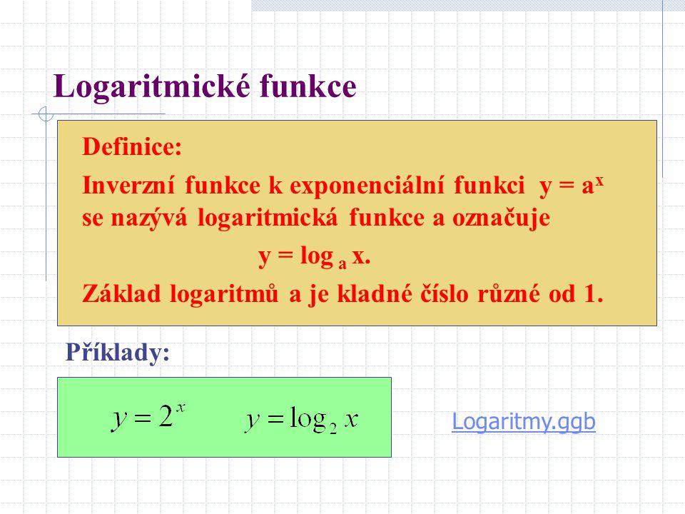 Logaritmické funkce Definice: