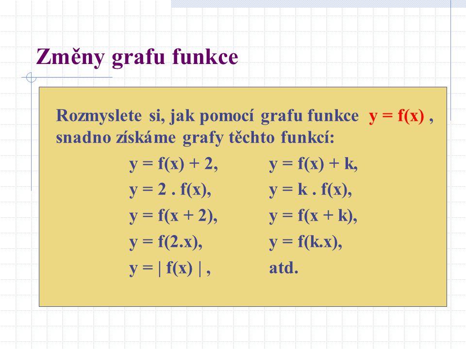 Změny grafu funkce Rozmyslete si, jak pomocí grafu funkce y = f(x) , snadno získáme grafy těchto funkcí: