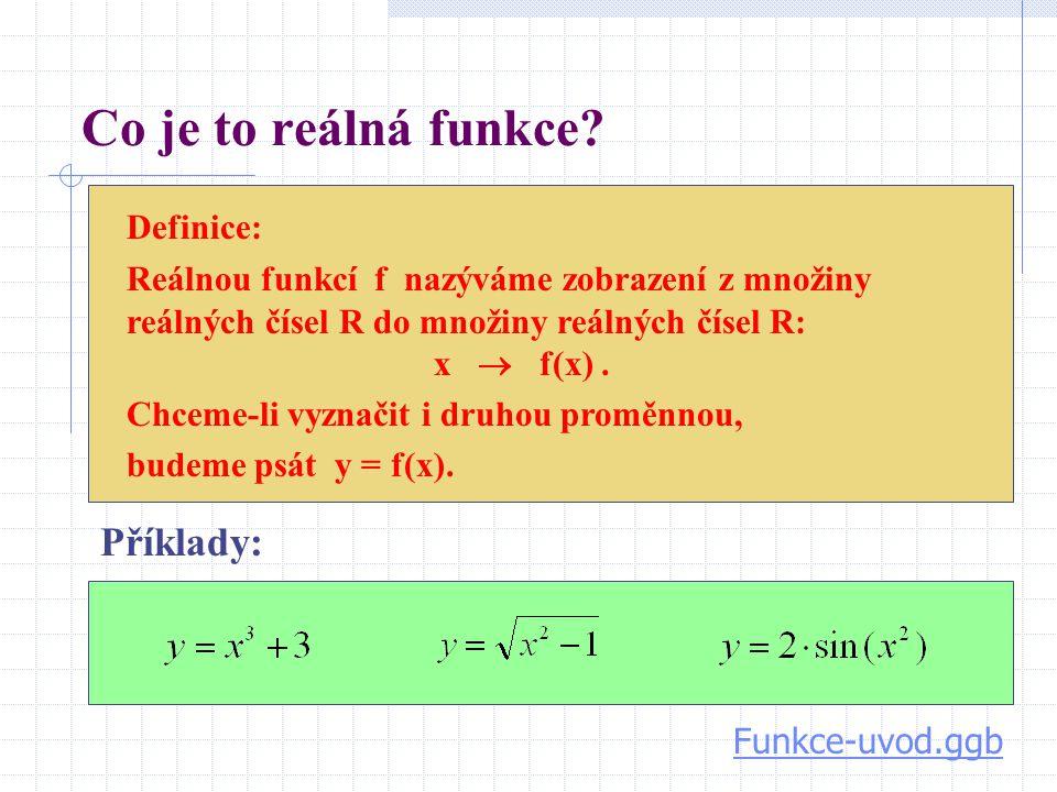 Co je to reálná funkce Definice: Příklady: