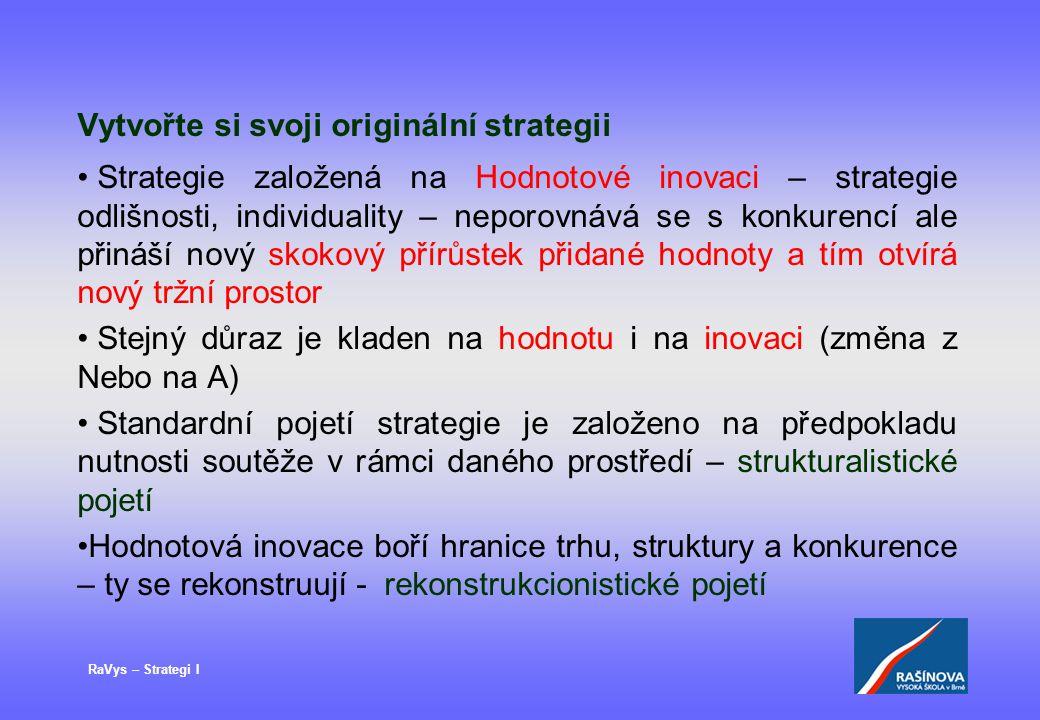 Vytvořte si svoji originální strategii