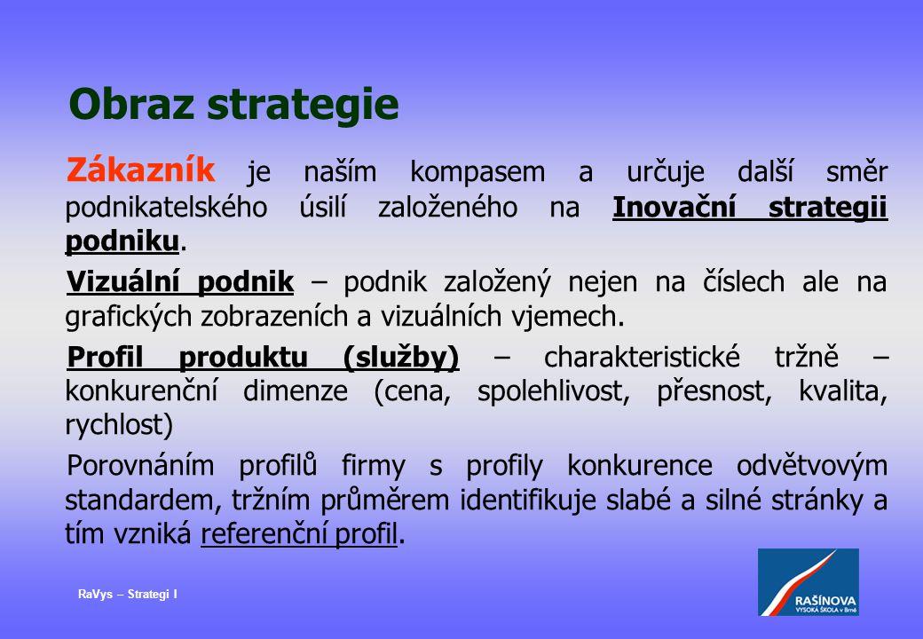 Obraz strategie Zákazník je naším kompasem a určuje další směr podnikatelského úsilí založeného na Inovační strategii podniku.