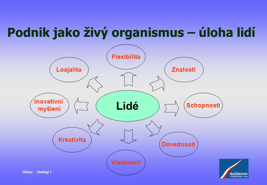 Podnik jako živý organismus – úloha lidí