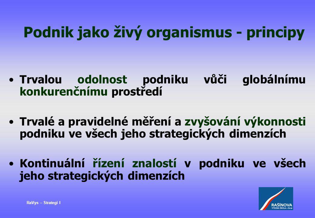 Podnik jako živý organismus - principy