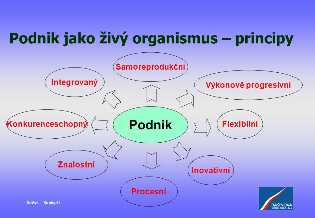 Podnik jako živý organismus – principy