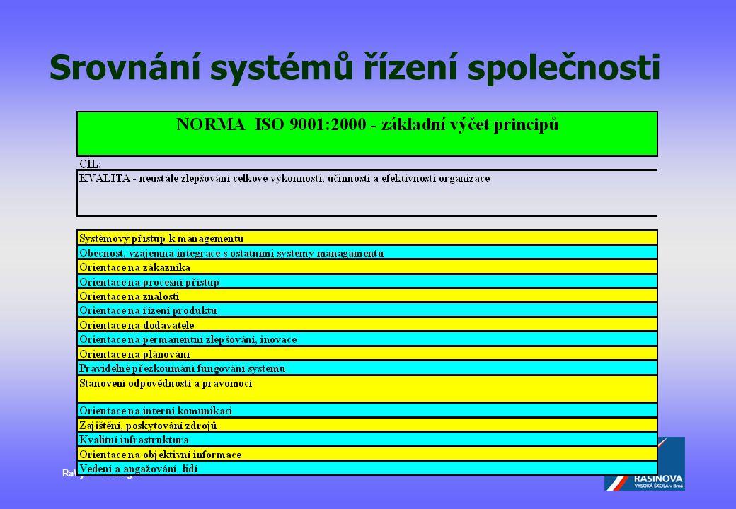 Srovnání systémů řízení společnosti