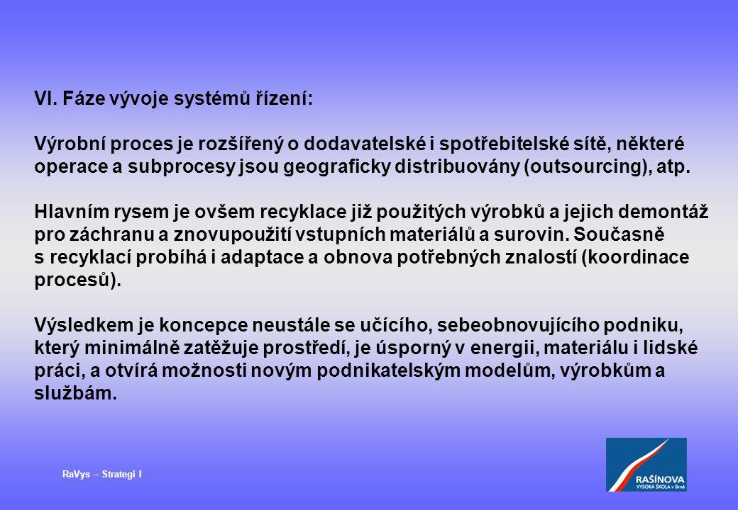 VI. Fáze vývoje systémů řízení: