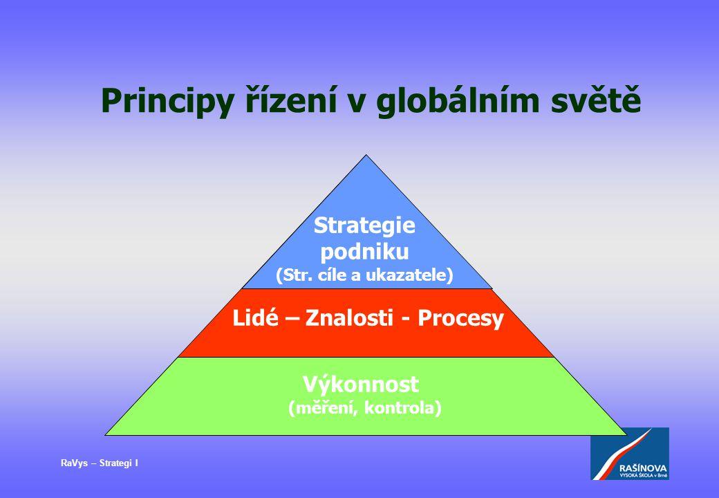 Principy řízení v globálním světě