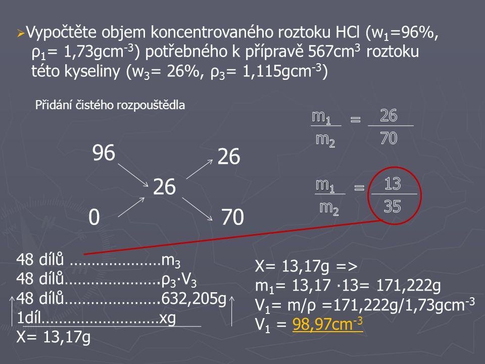 96 26 26 70 ρ1= 1,73gcm-3) potřebného k přípravě 567cm3 roztoku