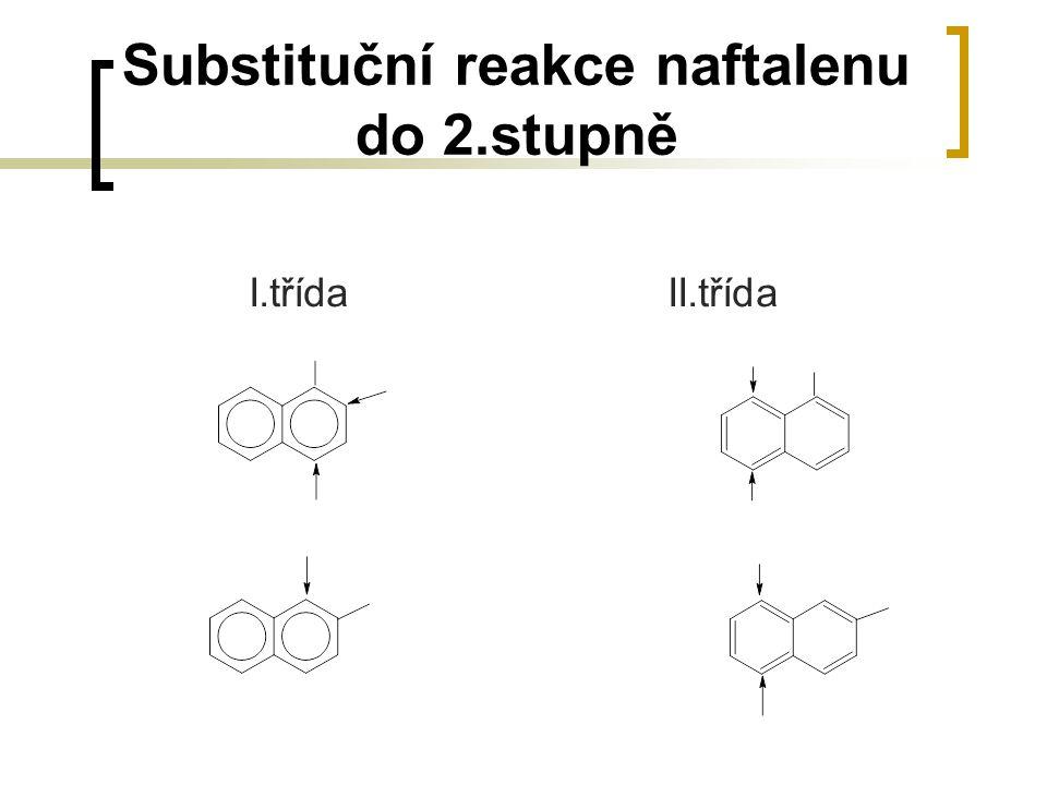 Substituční reakce naftalenu do 2.stupně