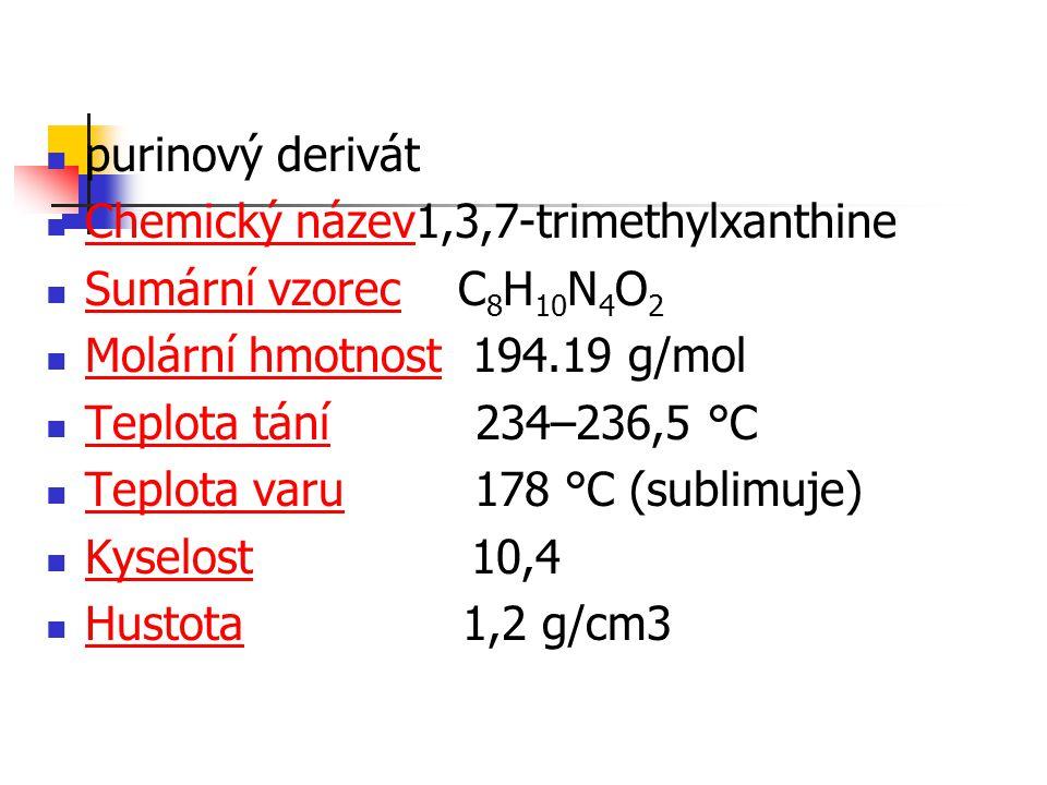 purinový derivát Chemický název1,3,7-trimethylxanthine. Sumární vzorec C8H10N4O2. Molární hmotnost 194.19 g/mol.