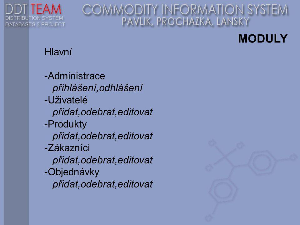 MODULY Hlavní Administrace přihlášení,odhlášení Uživatelé