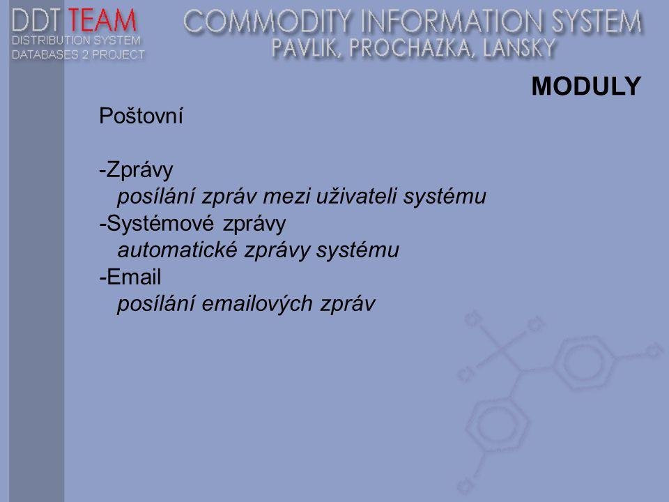 MODULY Poštovní Zprávy posílání zpráv mezi uživateli systému