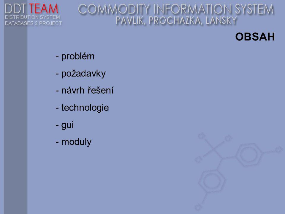 OBSAH - problém - požadavky - návrh řešení - technologie - gui