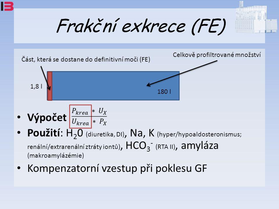 Frakční exkrece (FE) Výpočet