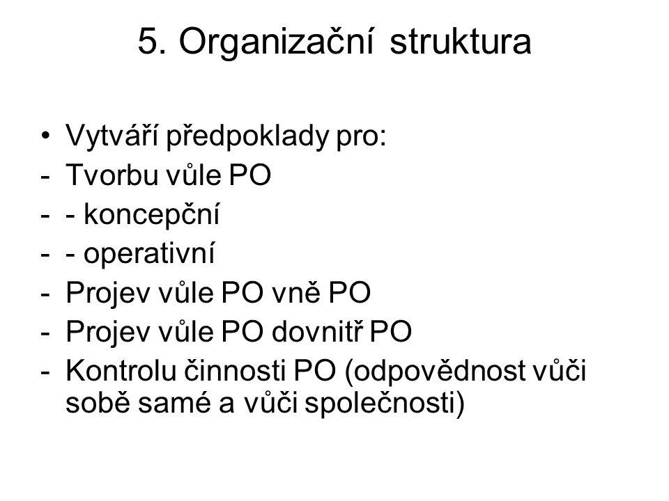 5. Organizační struktura