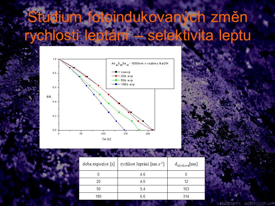 Studium fotoindukovaných změn rychlosti leptání – selektivita leptu