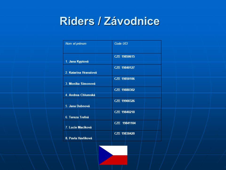 Riders / Závodnice Nom et prénom Code UCI 1. Jana Kyptová CZE 19850615