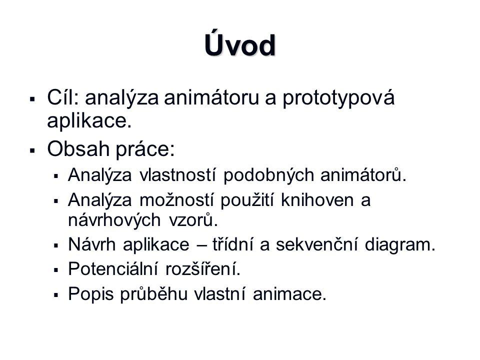 Úvod Cíl: analýza animátoru a prototypová aplikace. Obsah práce: