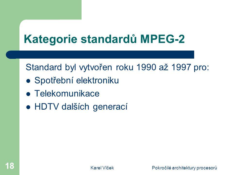 Kategorie standardů MPEG-2