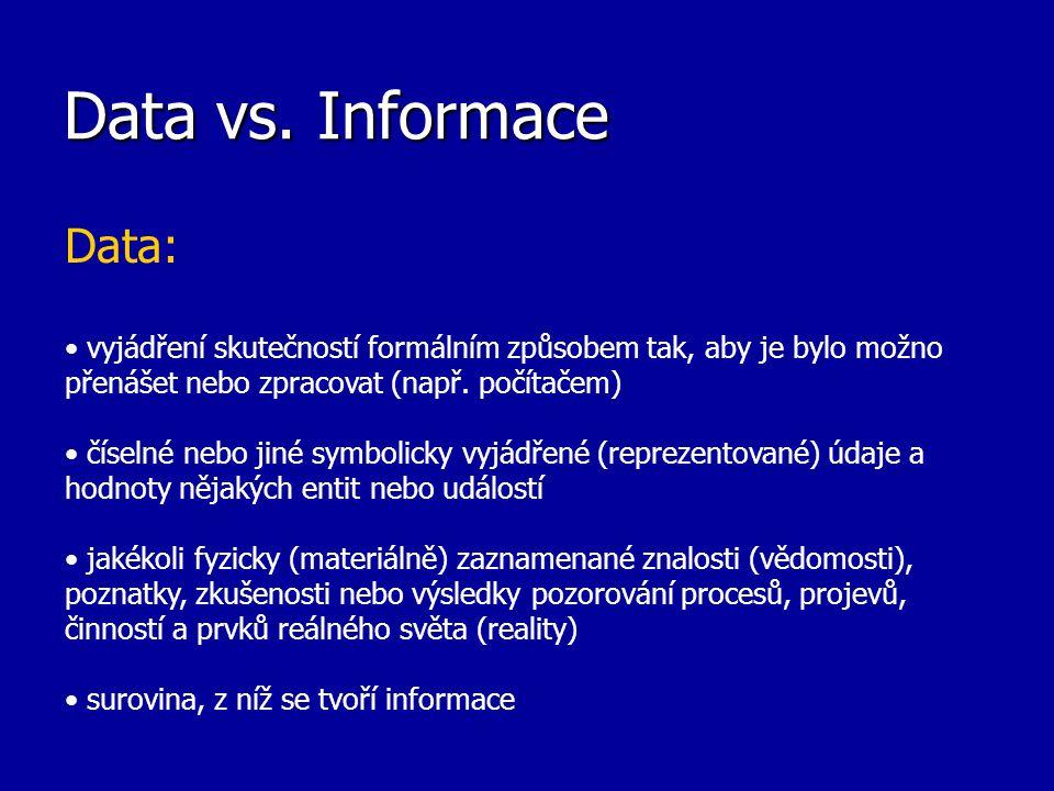Data vs. Informace Data: