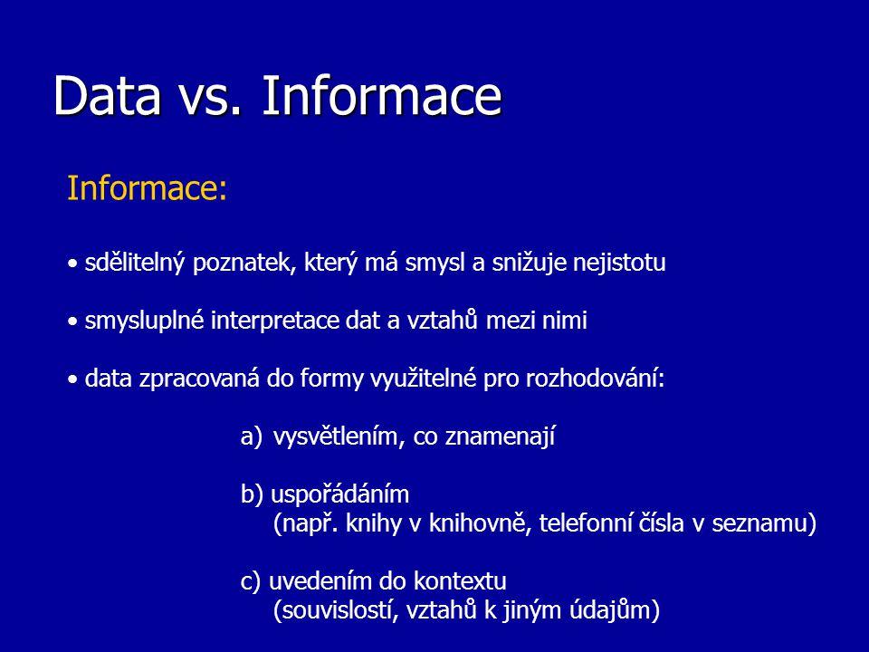 Data vs. Informace Informace: