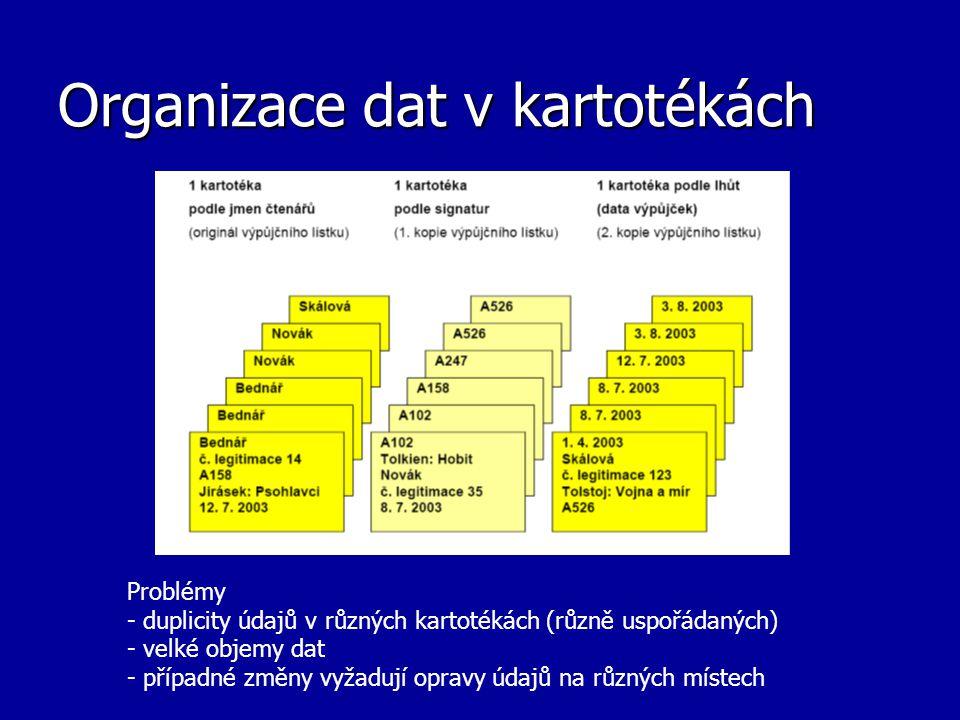 Organizace dat v kartotékách