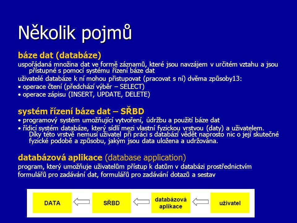 Několik pojmů báze dat (databáze) systém řízení báze dat – SŘBD