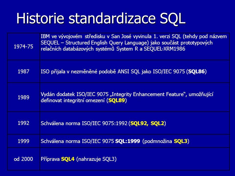 Historie standardizace SQL